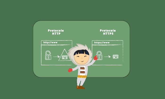 protocole-https