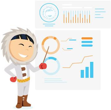 Mesurer l'efficacité de son référencement naturel avec Google Analytics